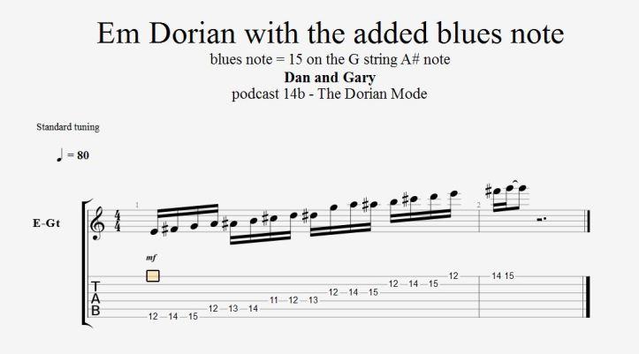 Em Dorian with A#